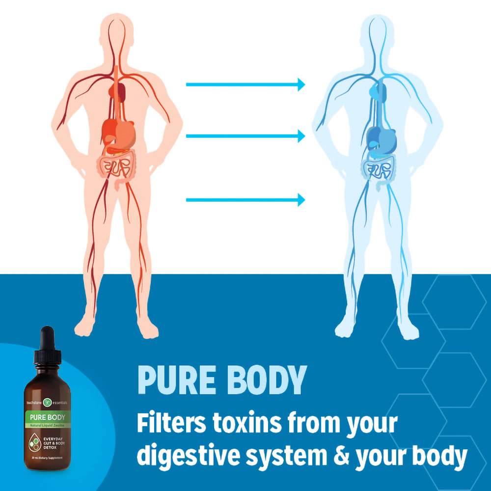 Pure Body Zeolite Digestive and Body Detox