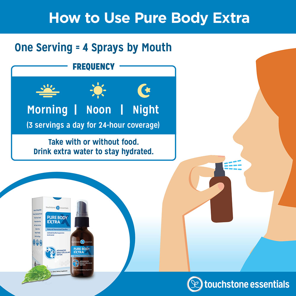 How to use Pure Body Extra