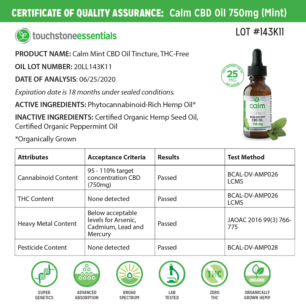 Certificate of Quality Assurance