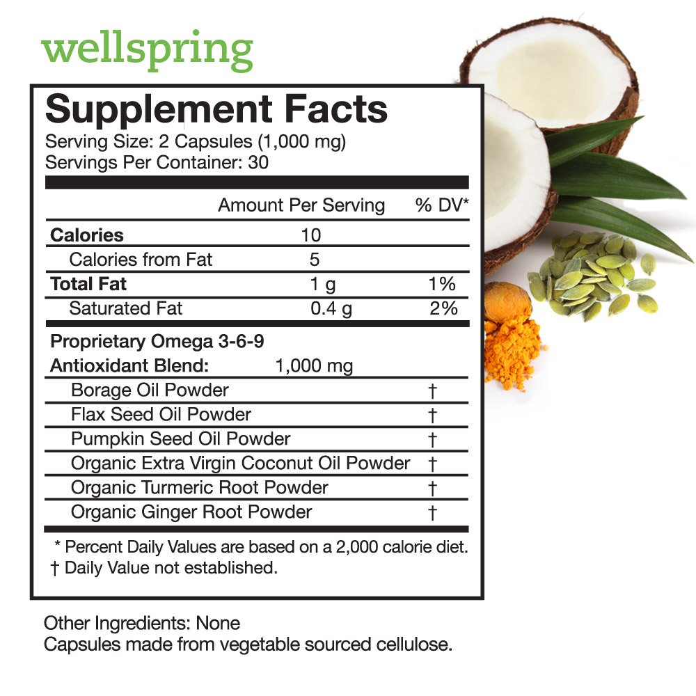 Wellspring Supplement Facts Panel