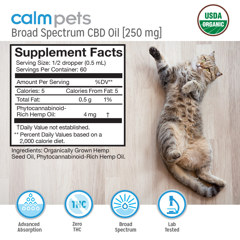 Calm Pets Supplement Facts