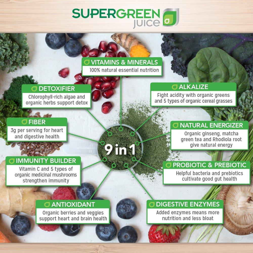 Super Green Juice Offers 9 Supplements in 1!
