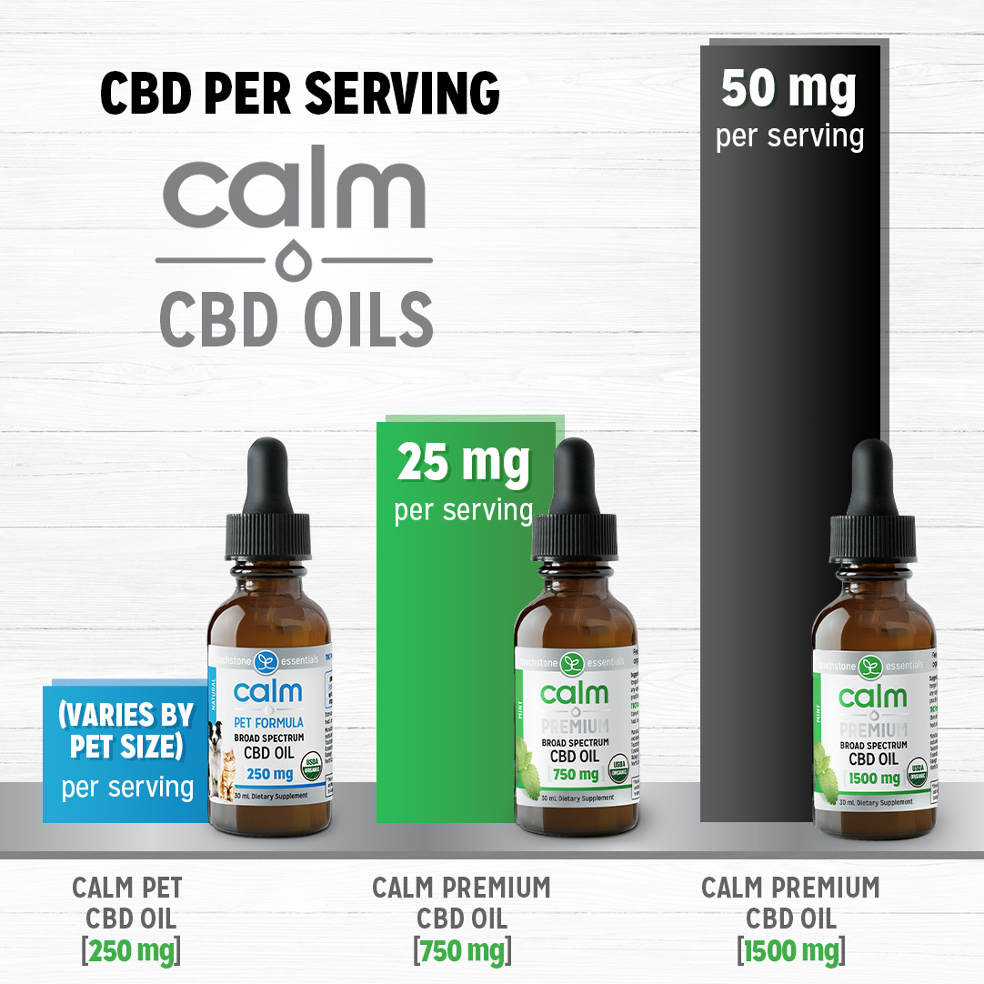 CBD per serving — Calm CBD Oils