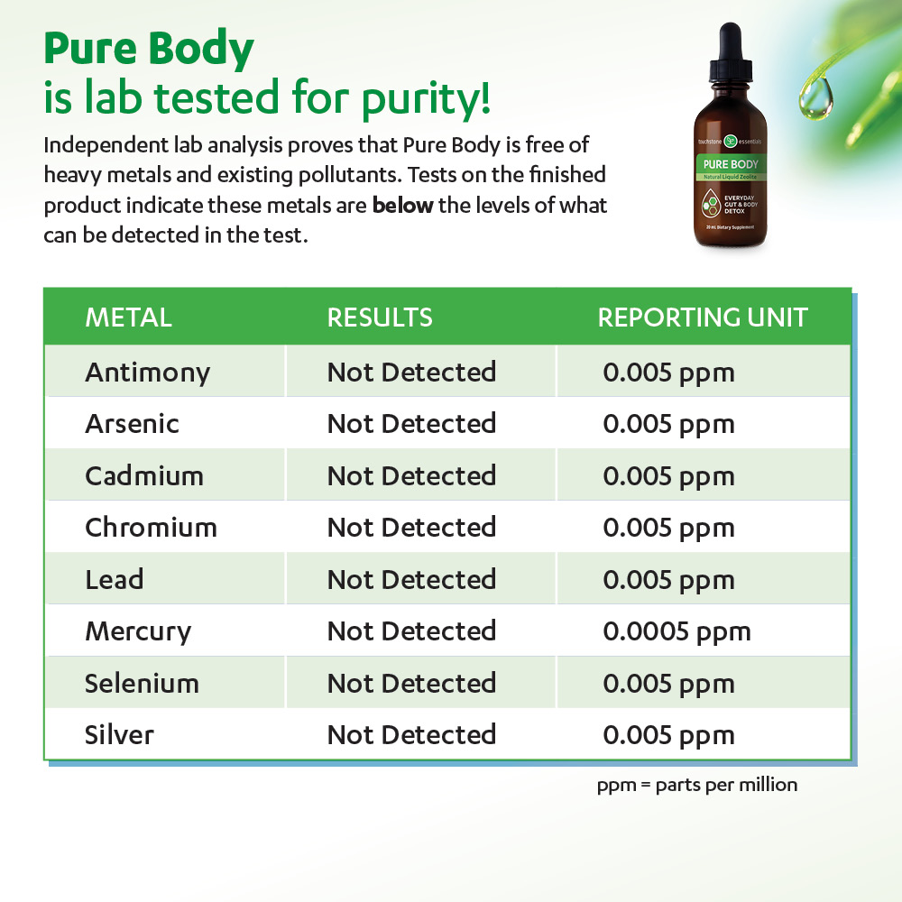Pure Body is lab tested for purity.