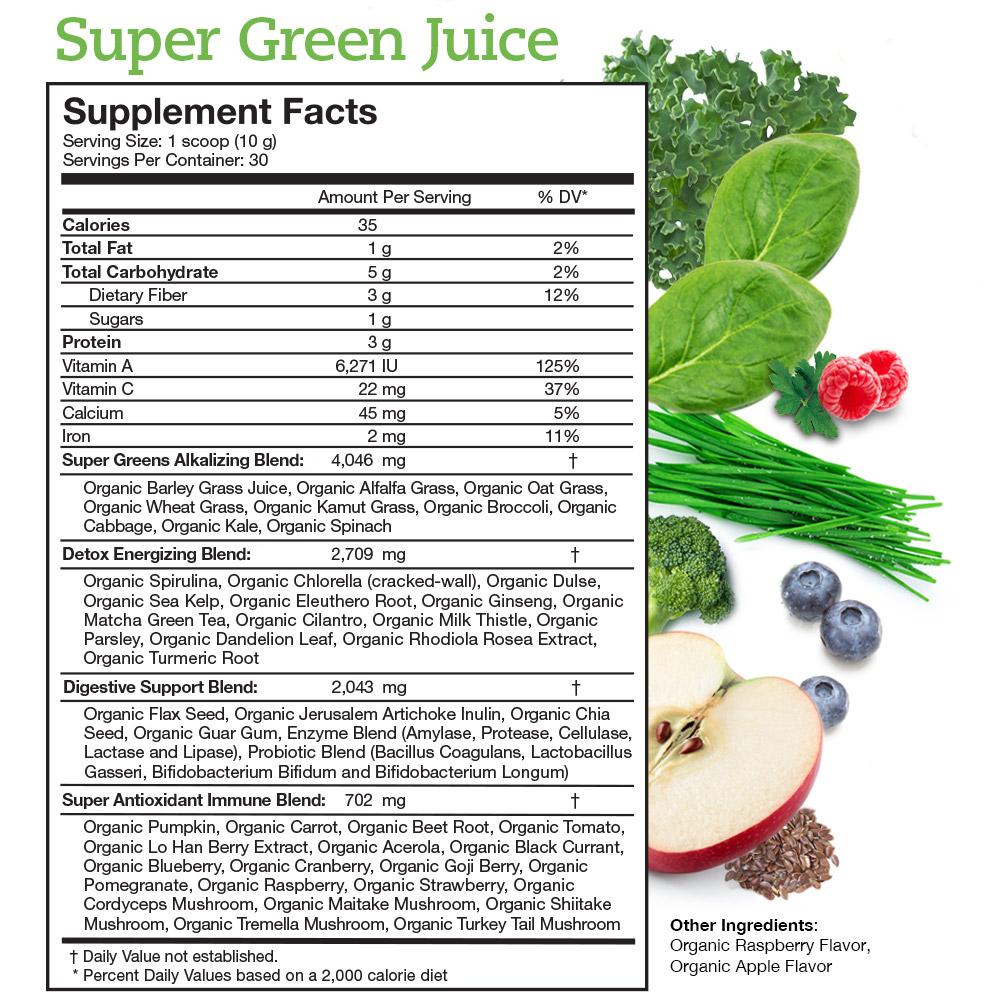 SGJ Supplement Facts