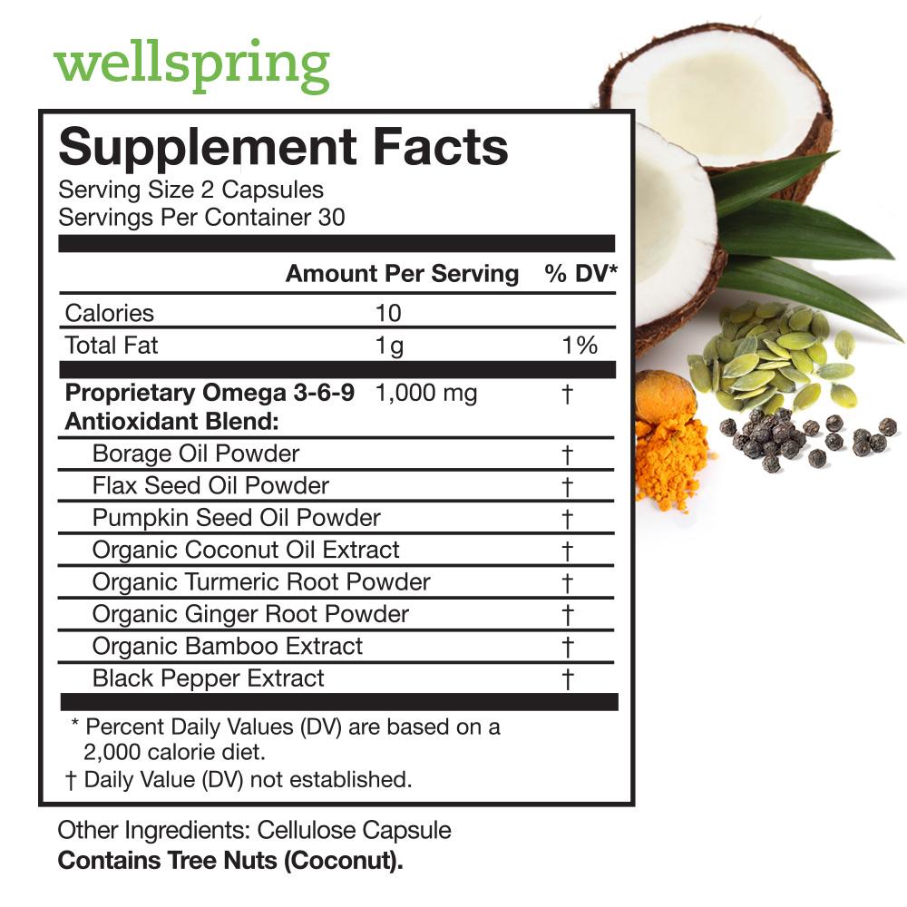 Wellspring Supplement Facts Panel